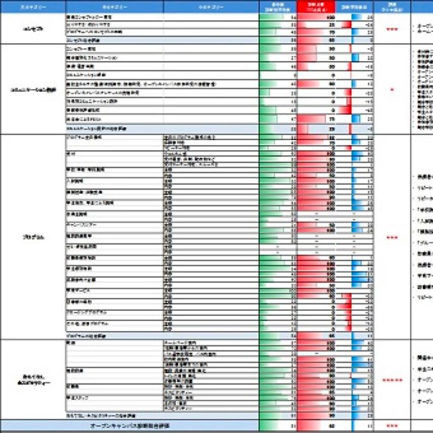 簡易評価報告書イメージ